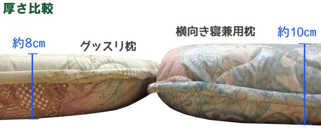 グッスリ・横向き枕 厚み比較